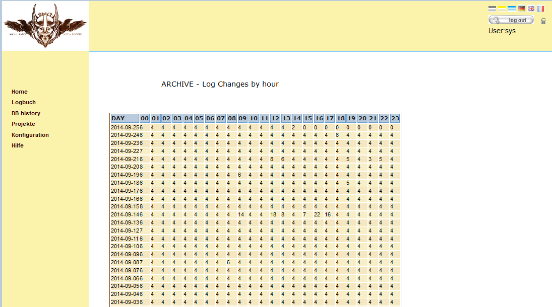 http://phys-reads.com/screenshots/SQL_Depot_executed_statement.PNG
